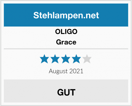 OLIGO Grace Test